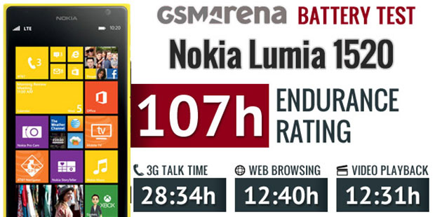 nokia lumia 1520 battery life test