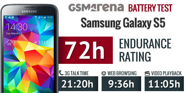 galaxy s5 battery test