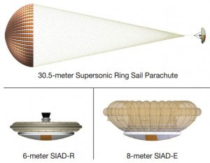 nasas new supersonic flying saucer