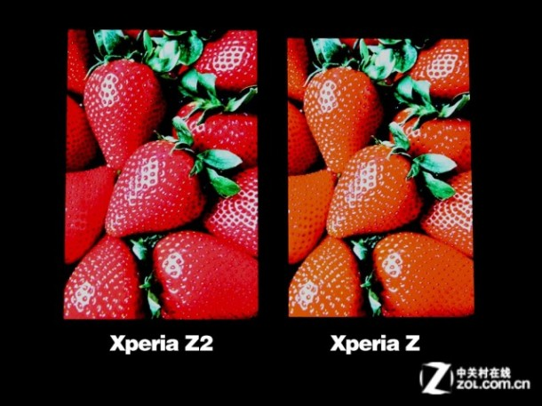 xperia z2 display compared against the xperia z