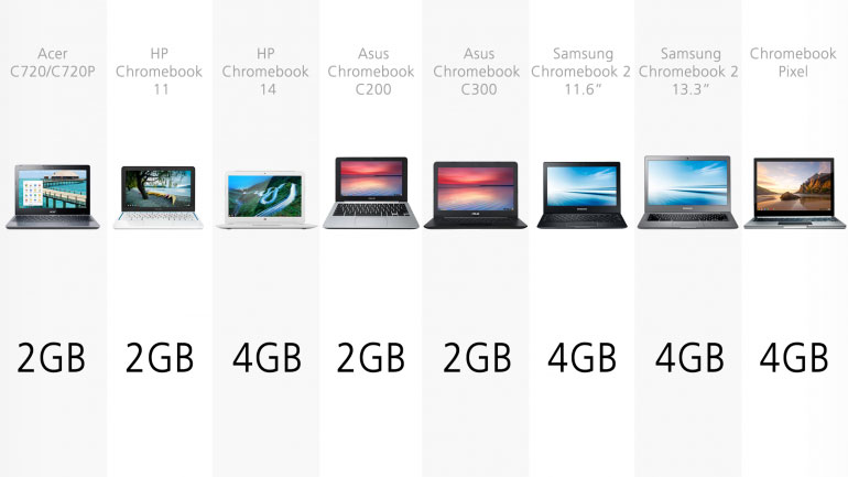2014 chromebook comparison guide
