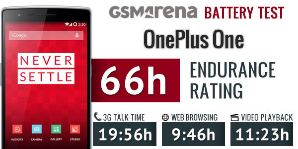 oneplus one battery test