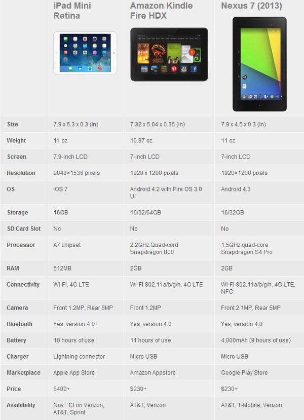 tabletcomparison