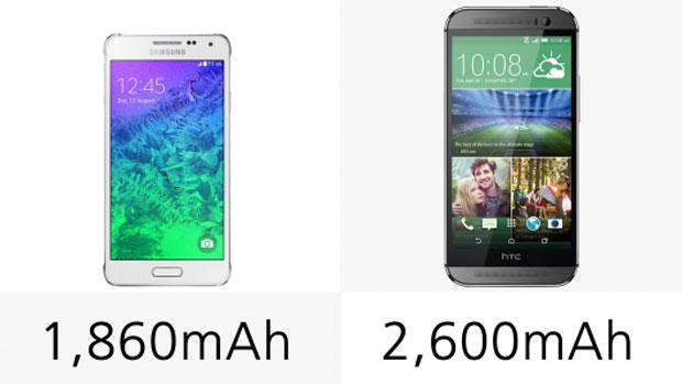 alpha-vs-m8-15