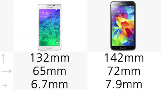 galaxy-alpha-vs-galaxy-s5-0001
