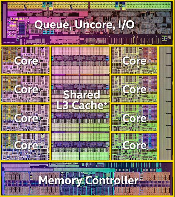 intel-Haswell-E-processor-1