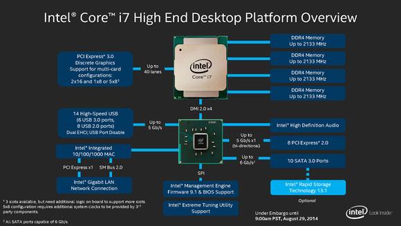 intel-Haswell-E-processor-3