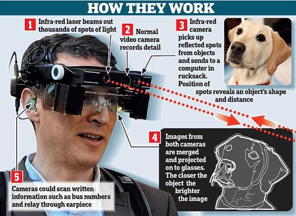 smart-glasses-for-blind-1