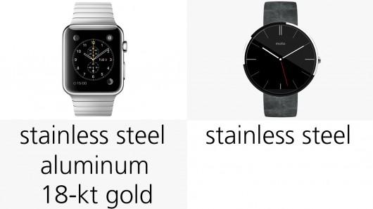 apple-watch-vs-moto-360-03