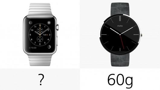apple-watch-vs-moto-360-06