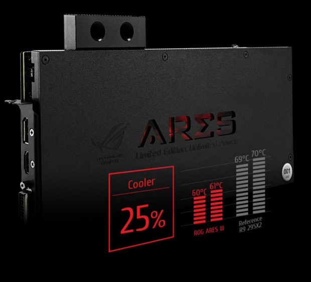 asus-Ares-III-2