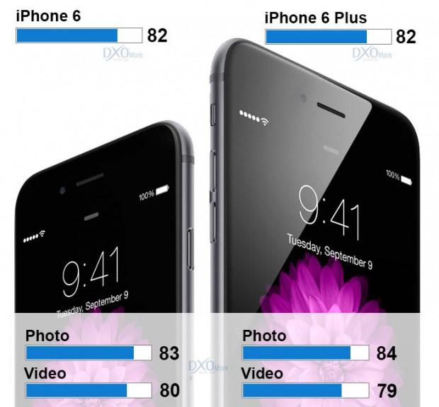 iphone-6-6-plus-DxOMark-0