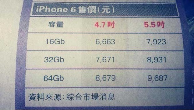 iphone-price-1