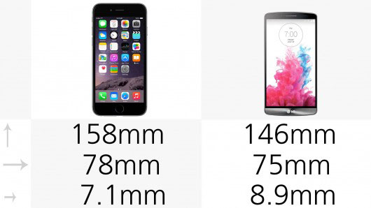 lg-g3-vs-iphone-6-plus-1