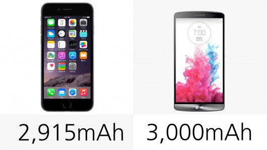 lg-g3-vs-iphone-6-plus-10