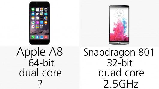 lg-g3-vs-iphone-6-plus-20