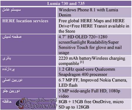 nokia-lumia-730--2