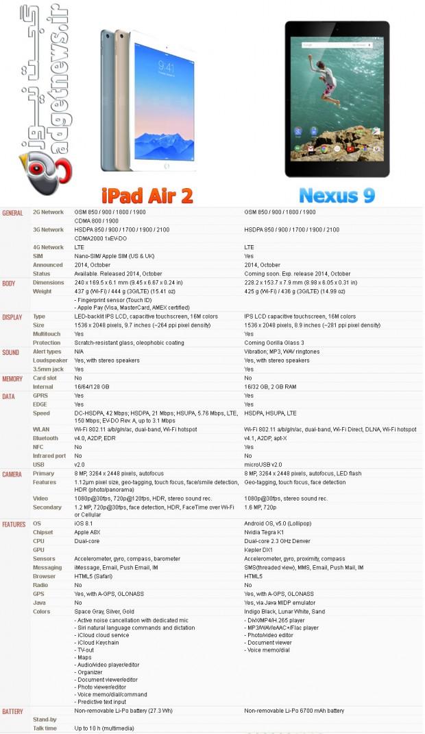 ipad-air-2-vs-nexus-9-1