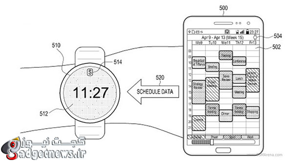samsung-ring-operated-smartwatch-patent