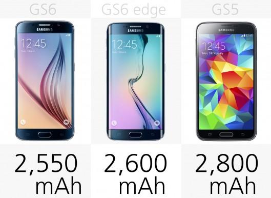 14-samsung-galaxy-s6-galaxy-s6-edge-vs-galaxy-s5-0