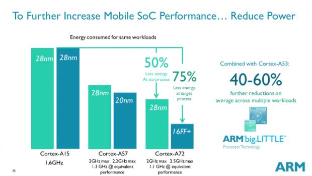 ARM-Cortex-A72-1
