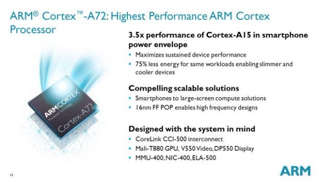ARM-Cortex-A72-2