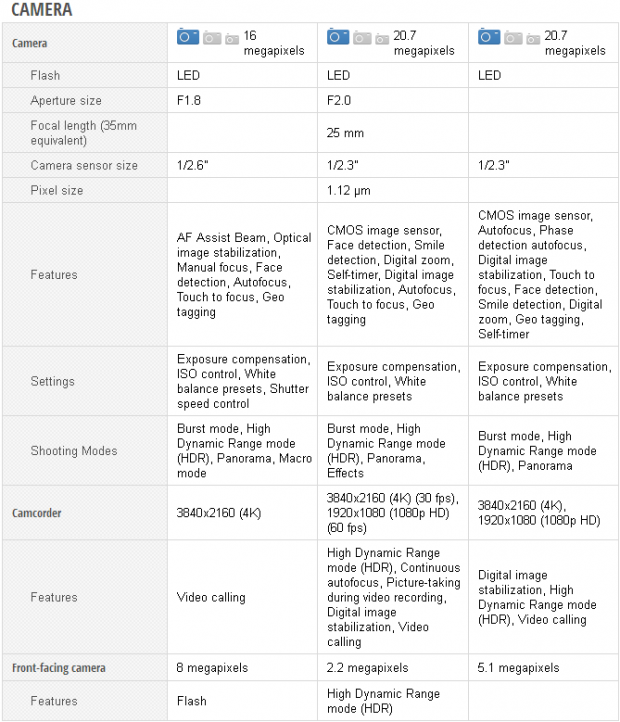 lg-g4-vs-xperia-z3-and-z4-4