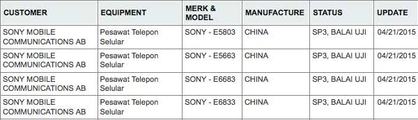 sony-xperia-z4-is-not-the-2015-flagship-z4-compact-z4-ultra-on-the-way-02