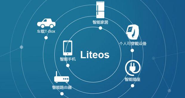 http://gadgetnews.ir/wp-content/uploads/2015/05/Huawei-LiteOS.jpg