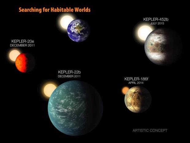 شبیه ترین سیارات به زمین که تا کنون توسط رصدخانه فضایی کپلر ناسا کشف شده است