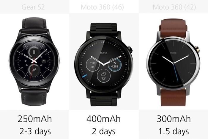 580529 مقایسه تصویری دو ساعت هوشمند سامسونگ گیر اس ۲ و نسل دوم موتورولا موتو ۳۶۰
