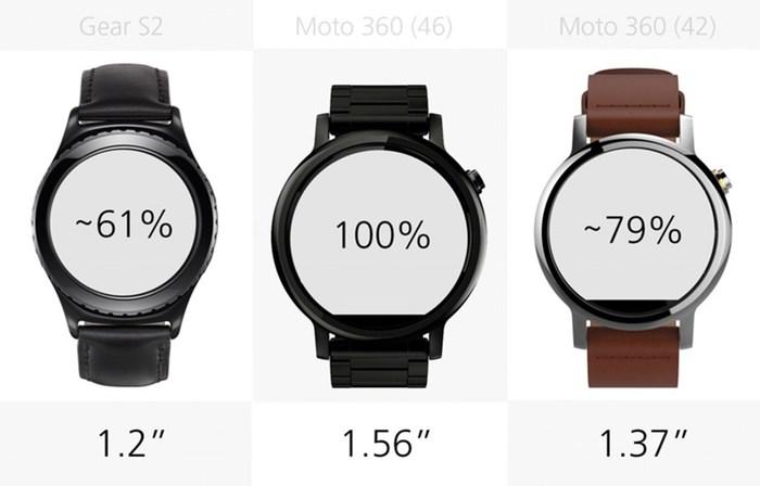 580535 مقایسه تصویری دو ساعت هوشمند سامسونگ گیر اس ۲ و نسل دوم موتورولا موتو ۳۶۰