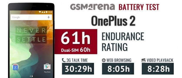 OnePlus-2-battery-life-test-4