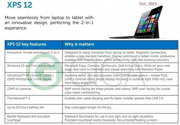dell-XPS-12-1