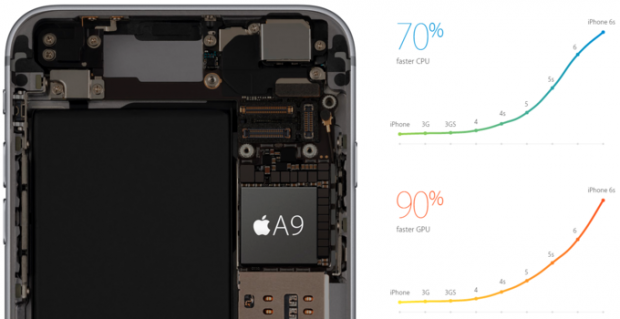 Apple-iPhone-6s-Plus-performance-A9