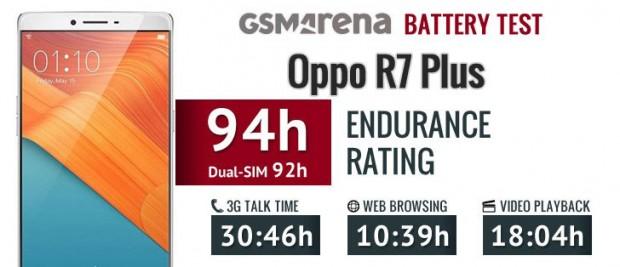 Oppo-R7-Plus-4