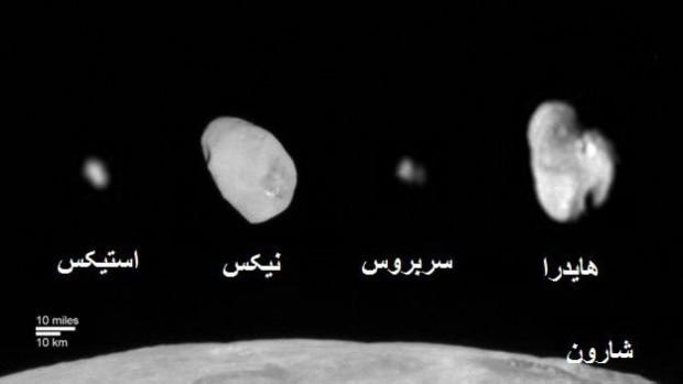عکس خانودگی از ماه های پلوتو: در پایین این تصویر پیوندی، بریده ای از شارون، بزرگ ترین ماه پلوتو را می بینیم و چهار ماه دیگرش هم در بالا ردیف شده اند. همه ی این عکس ها را دوربین شناسایی برد بلند فضاپیمای نیوهورایزنز (لوری، LORRI) گرفته. هر پنج ماه با یک میزان تابندگی و مقیاس فضایی نشان داده شده اند (خط مقیاس را ببینید). شارون با قطر تقریبی ۱۲۱۲ کیلومتر، تاکنون بزرگ ترین ماه شناخته شده ی پلوتو بوده. نیکس و هیدرا تقریبا هم اندازه اند، با بیشترین قطر حدود ۴۰ کیلومتر. کربروس و استیکس (یا استوکس) بسیار کوچک ترند و هر دو دارای پهنای بیشینه ی حدود ۱۰-۱۲ کیلومترند. همه ی این چهار ماه پیکره ای بسیار کشیده دارند، یک ویژگی که گمان می رود ویژگی رایج در اجرام کوچک کمربند کوییپر باشد.