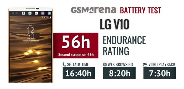 lg-v10-battery-test-1