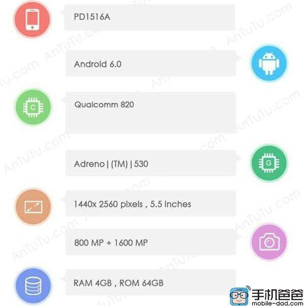 گوشی Vivo Xplay5S 111