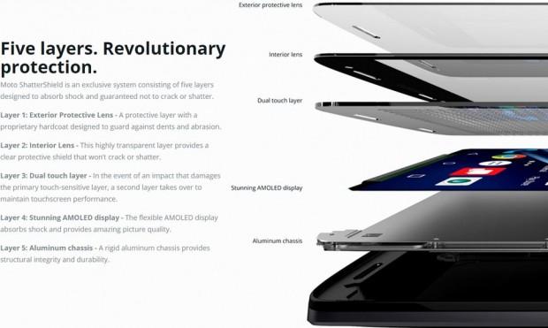 ۴ قابلیت جدید گوشیهای هوشمند ۴