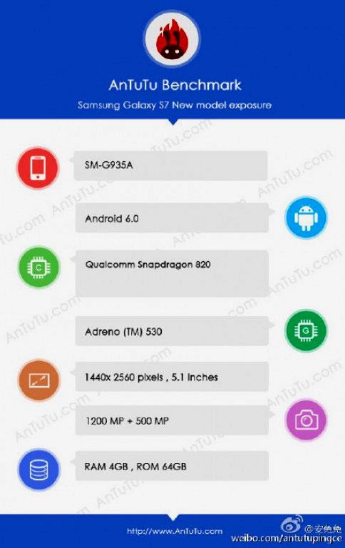 Galaxy-S7-AnTuTu-1