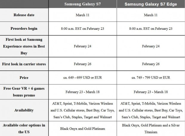 FireShot Screen Capture #136 - 'Samsung Galaxy S7 and S7 Edge price, release date, and preorder bonus' - www_phonearena_com_news_Samsung-Galaxy-S7-and