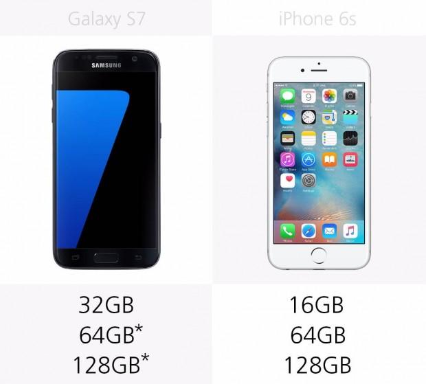 iphone-6s-vs-galaxy-s7-comparison-25