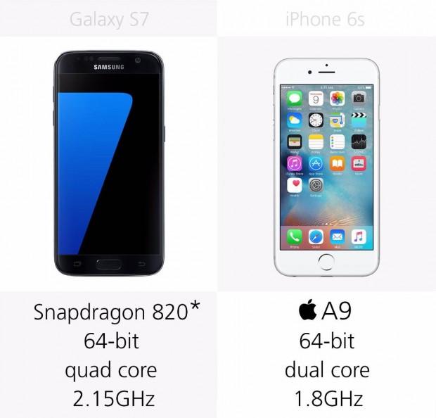 iphone-6s-vs-galaxy-s7-comparison-9