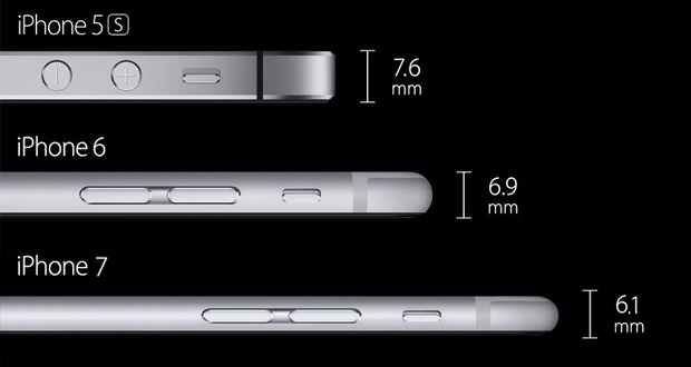 iphone-Thickness