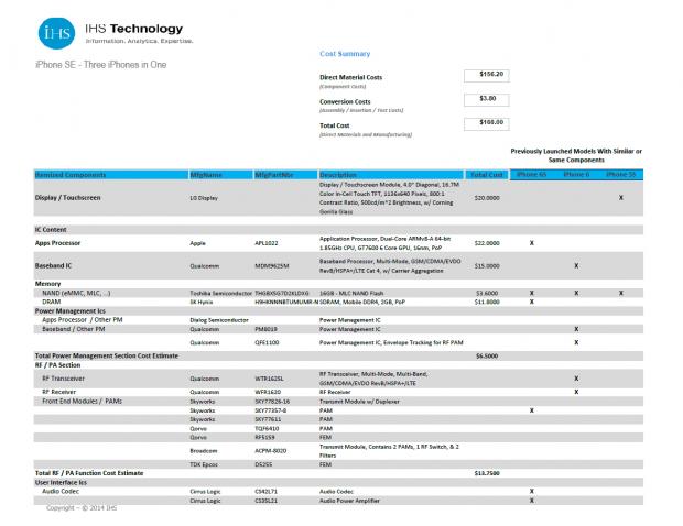 هزینهی تولید یک آیفون SE برای اپل مشخص شد