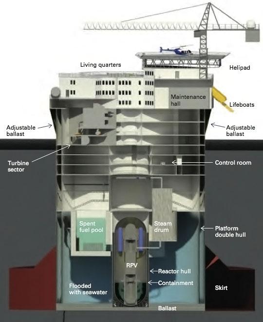 چین قصد دارد یک نیروگاه هستهای شناور بر روی آب بسازد