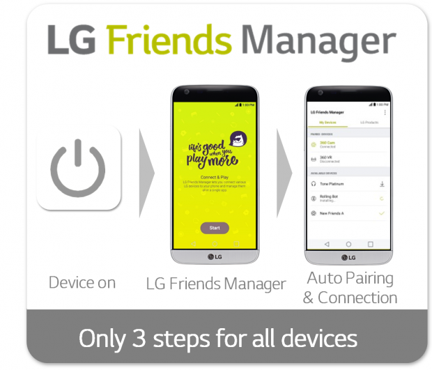 LG Friends Manager