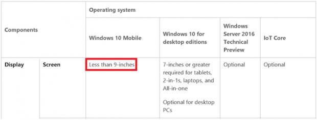 ویندوز 10 موبایل مایکروسافت