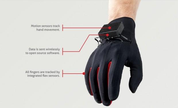 دستکش Manus VR پل ارتباطی دستان شما و دنیای واقعیت مجازی